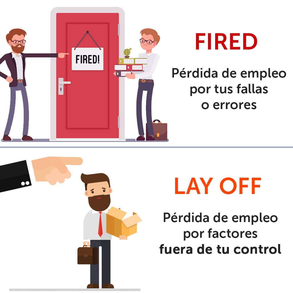 diferencia lay off fired